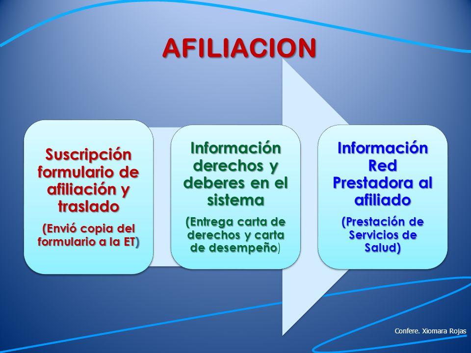 AFILIACION Información derechos y deberes en el sistema