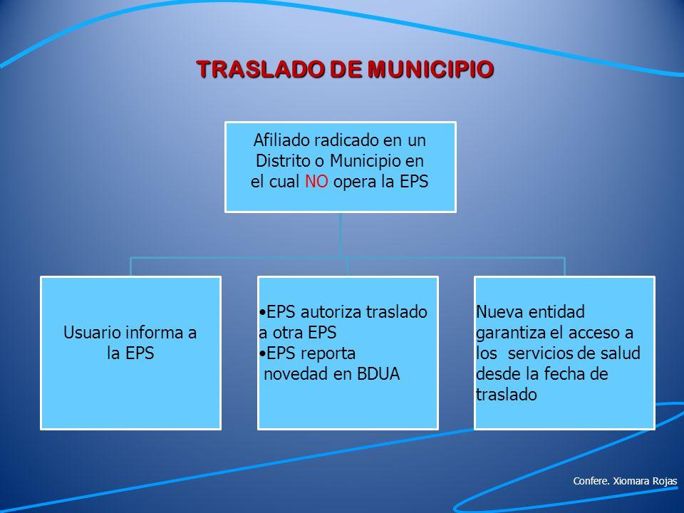 TRASLADO DE MUNICIPIO Afiliado radicado en un Distrito o Municipio en