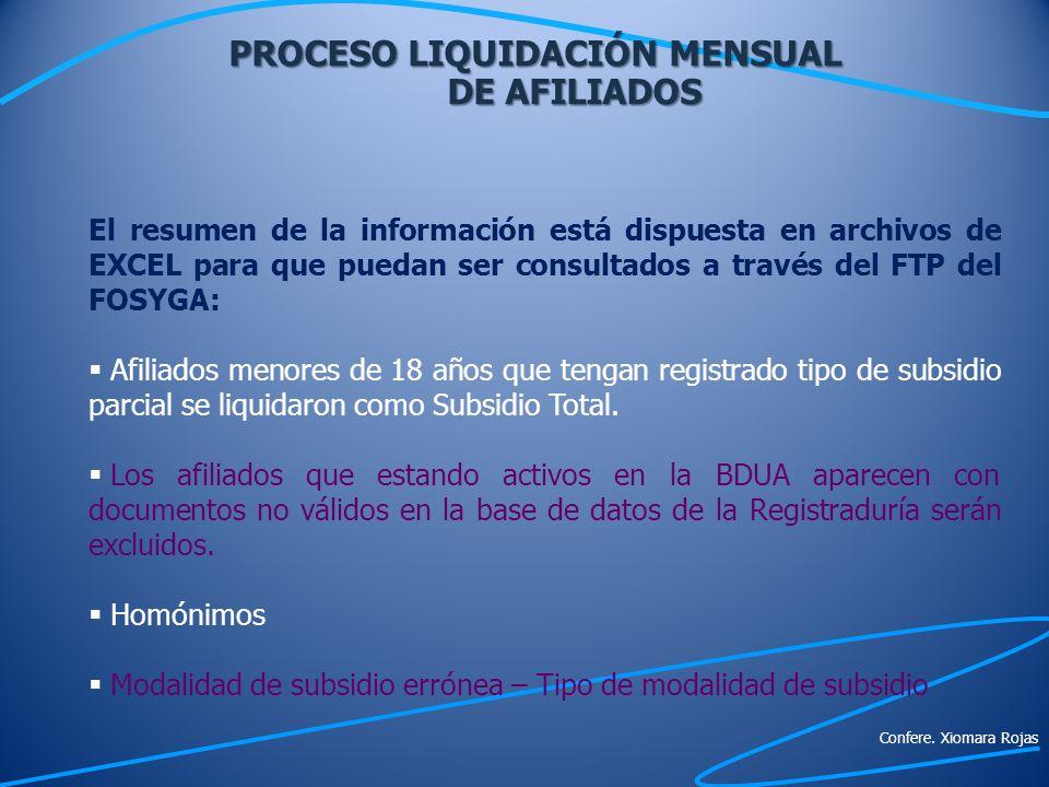 PROCESO LIQUIDACIÓN MENSUAL DE AFILIADOS