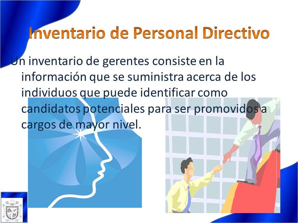 Inventario de Personal Directivo