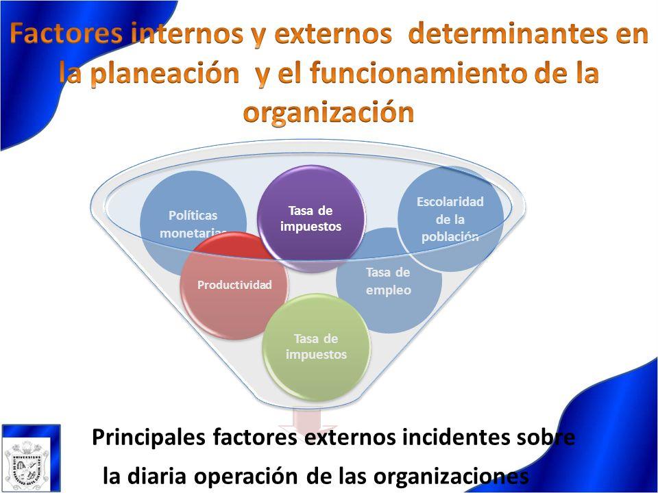 Factores internos y externos determinantes en la planeación y el funcionamiento de la organización