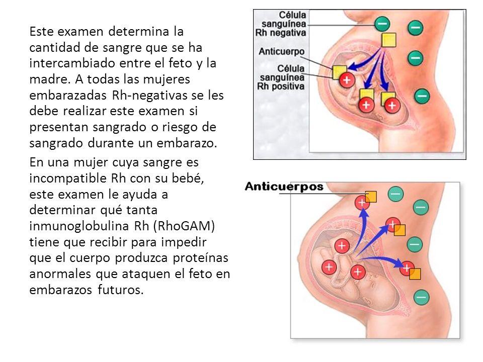 Este examen determina la cantidad de sangre que se ha intercambiado entre el feto y la madre. A todas las mujeres embarazadas Rh-negativas se les debe realizar este examen si presentan sangrado o riesgo de sangrado durante un embarazo.