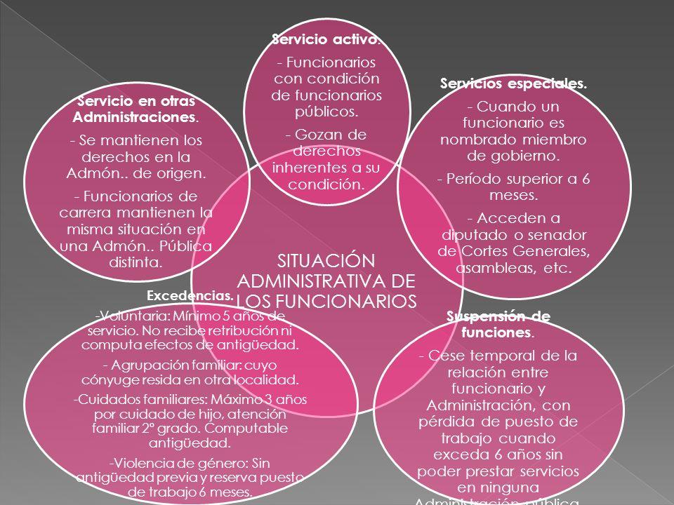SITUACIÓN ADMINISTRATIVA DE LOS FUNCIONARIOS