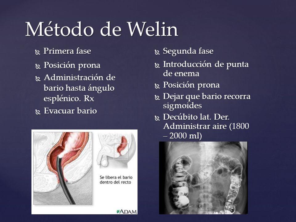 Método de Welin Primera fase Segunda fase Posición prona