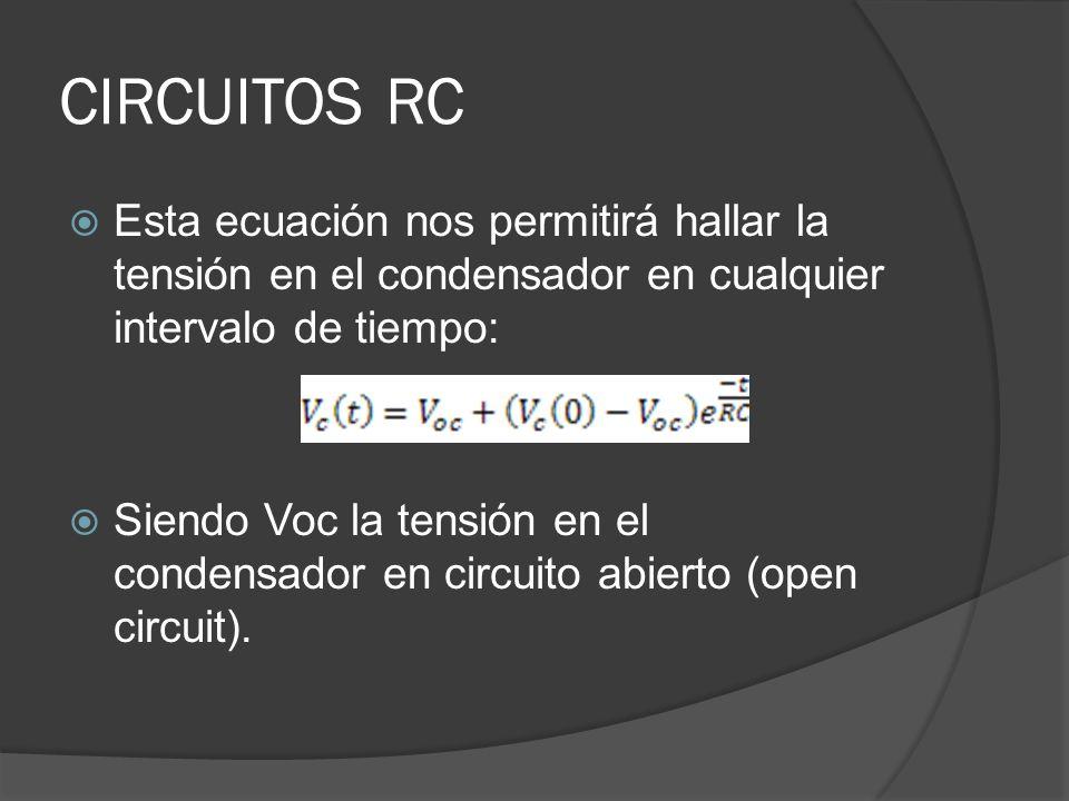 CIRCUITOS RC Esta ecuación nos permitirá hallar la tensión en el condensador en cualquier intervalo de tiempo: