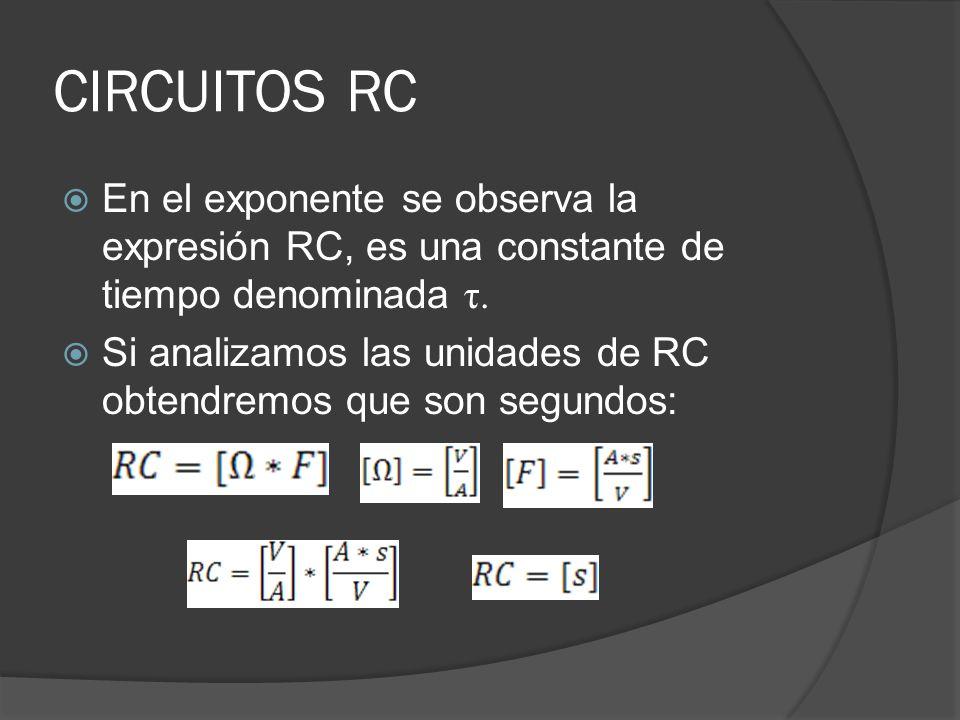 CIRCUITOS RC En el exponente se observa la expresión RC, es una constante de tiempo denominada τ.