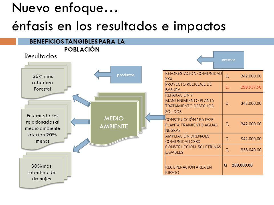 Nuevo enfoque… énfasis en los resultados e impactos