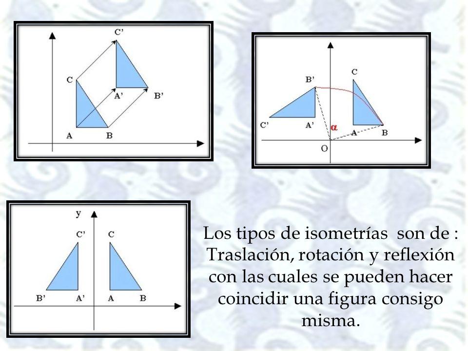 Los tipos de isometrías son de :