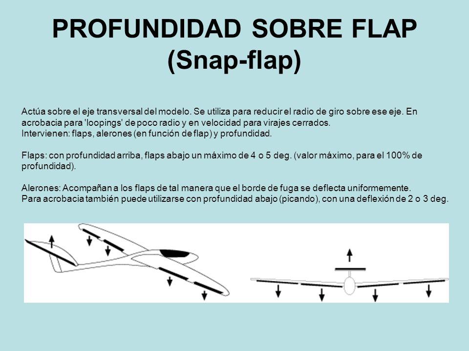 PROFUNDIDAD SOBRE FLAP (Snap-flap)