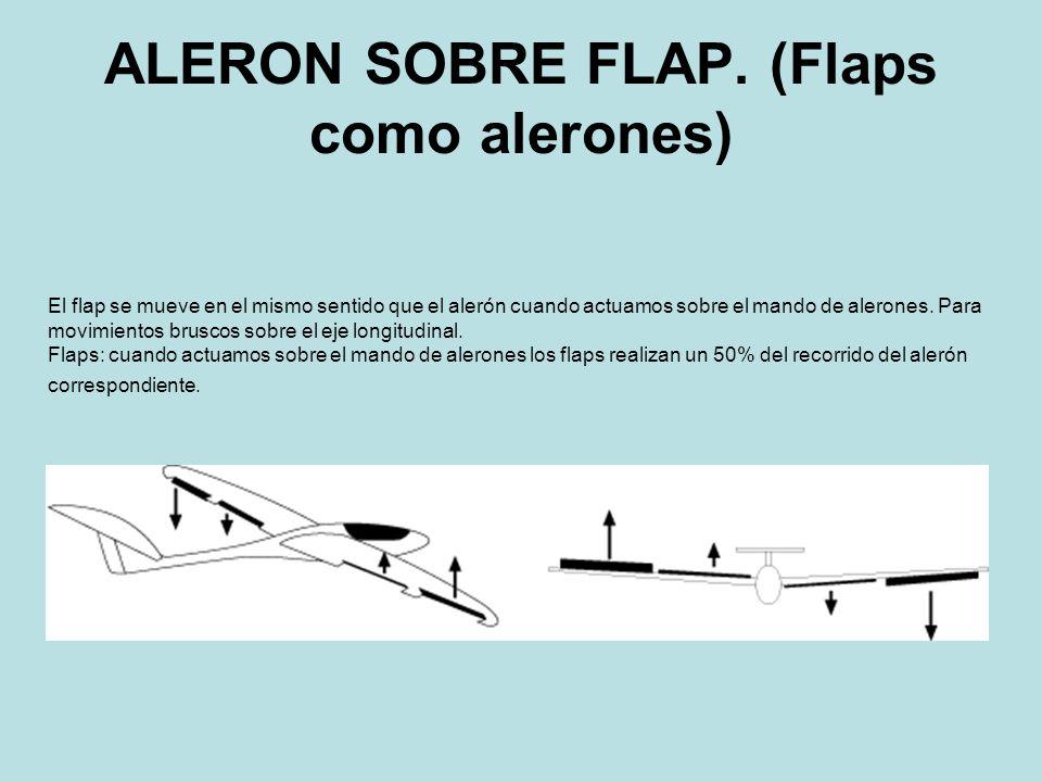 ALERON SOBRE FLAP. (Flaps como alerones)