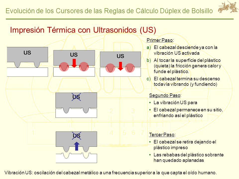Impresión Térmica con Ultrasonidos (US)