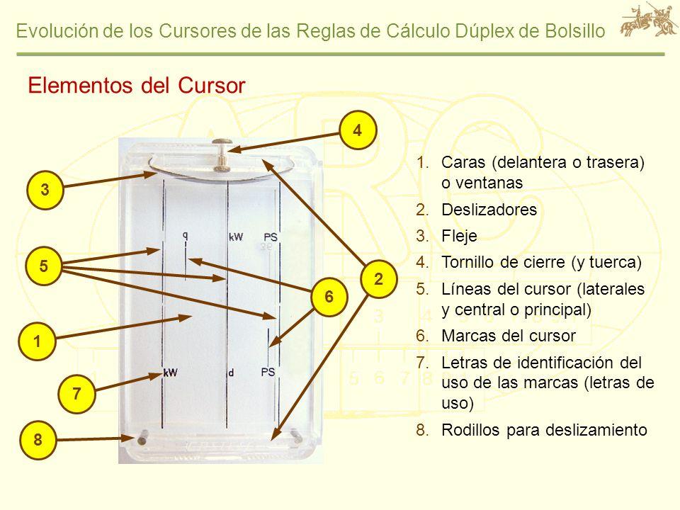 Elementos del Cursor 4 Caras (delantera o trasera) o ventanas 3