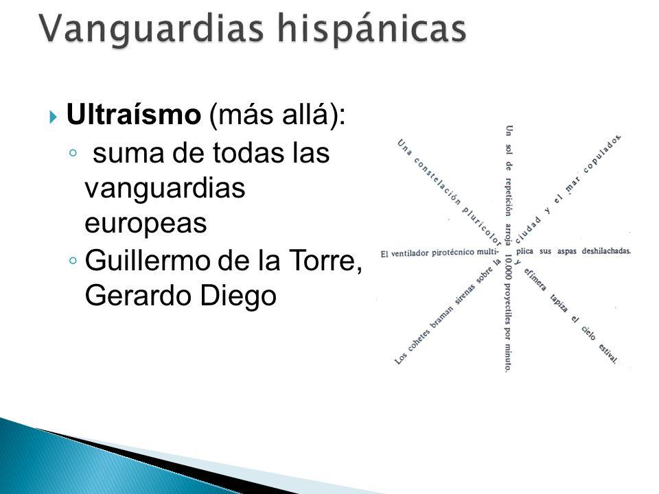 Vanguardias hispánicas