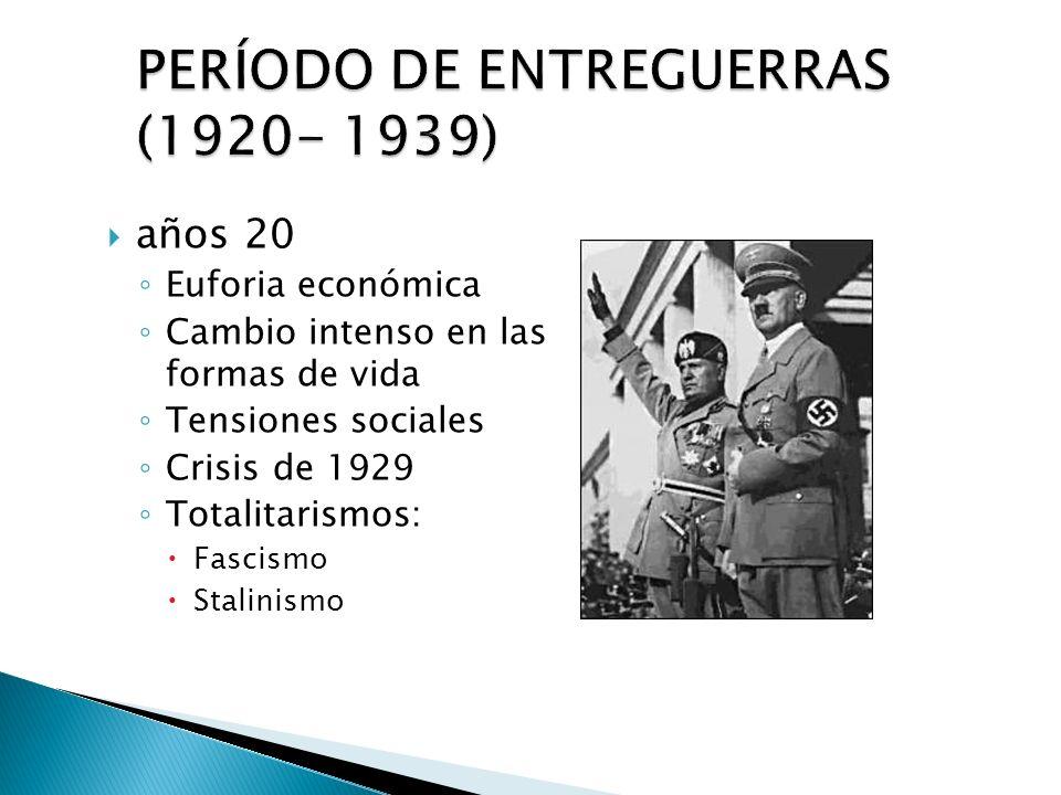 PERÍODO DE ENTREGUERRAS (1920- 1939)