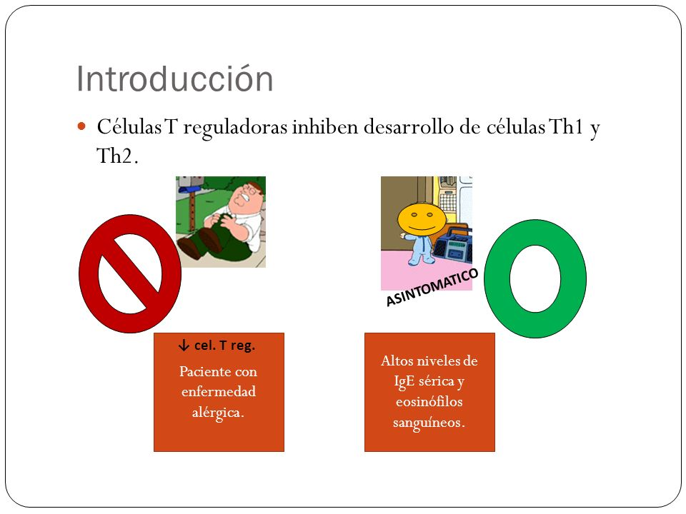 Introducción Células T reguladoras inhiben desarrollo de células Th1 y Th2. ASINTOMATICO. Paciente con enfermedad alérgica.