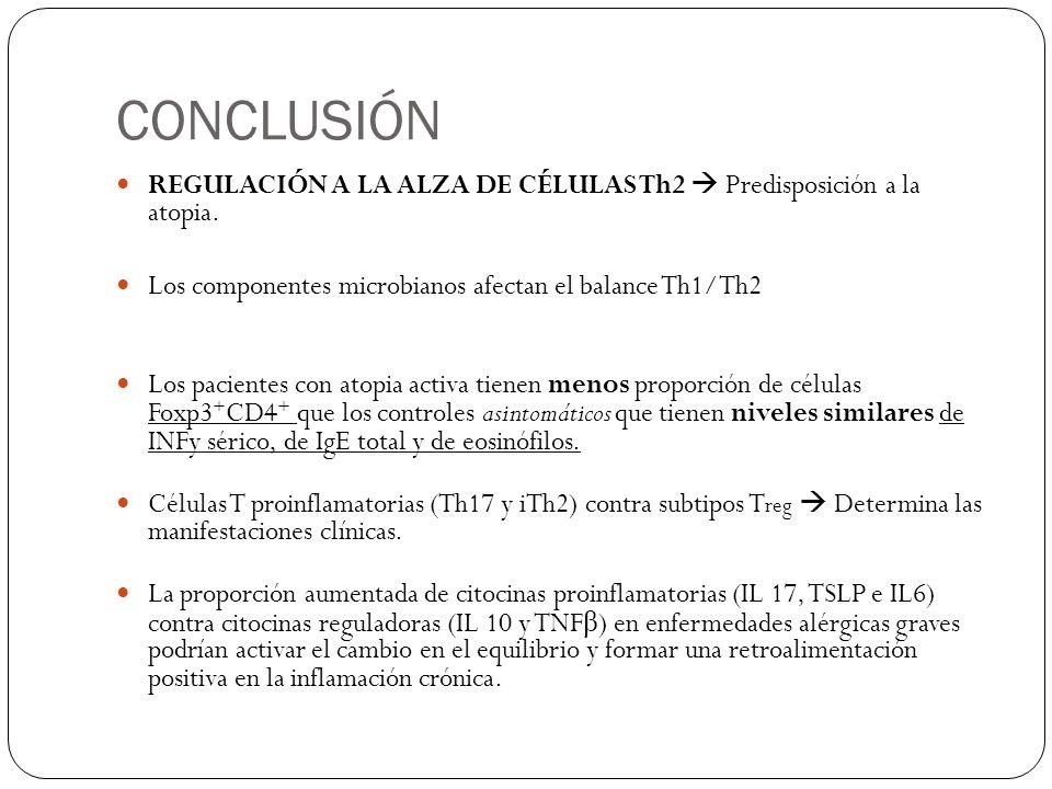 CONCLUSIÓN REGULACIÓN A LA ALZA DE CÉLULAS Th2  Predisposición a la atopia. Los componentes microbianos afectan el balance Th1/Th2.