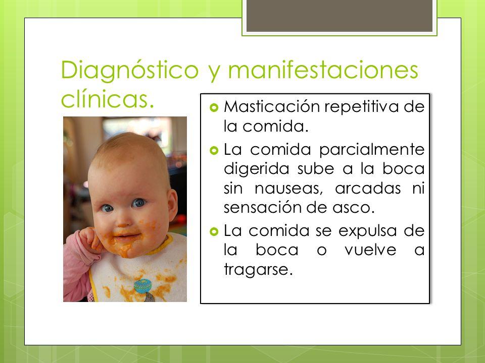 Diagnóstico y manifestaciones clínicas.