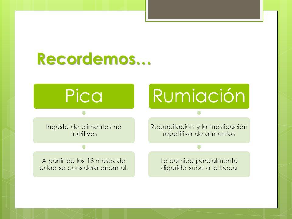 Pica Rumiación Recordemos… Ingesta de alimentos no nutritivos