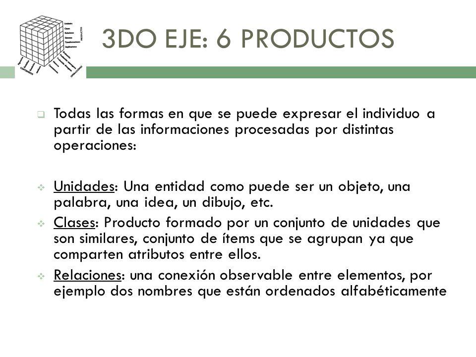 3DO EJE: 6 PRODUCTOS Todas las formas en que se puede expresar el individuo a partir de las informaciones procesadas por distintas operaciones: