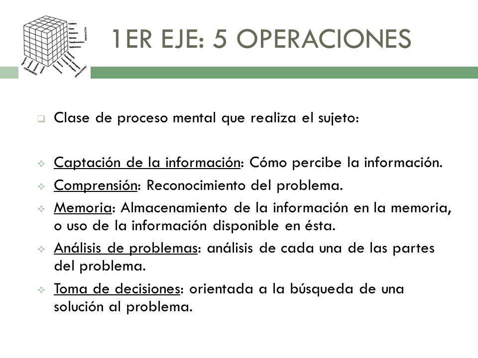 1ER EJE: 5 OPERACIONES Clase de proceso mental que realiza el sujeto: