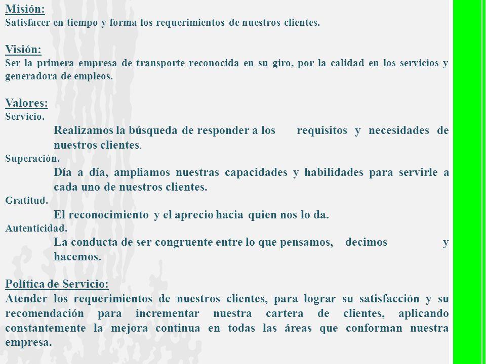 Misión: Visión: Valores: Política de Servicio: