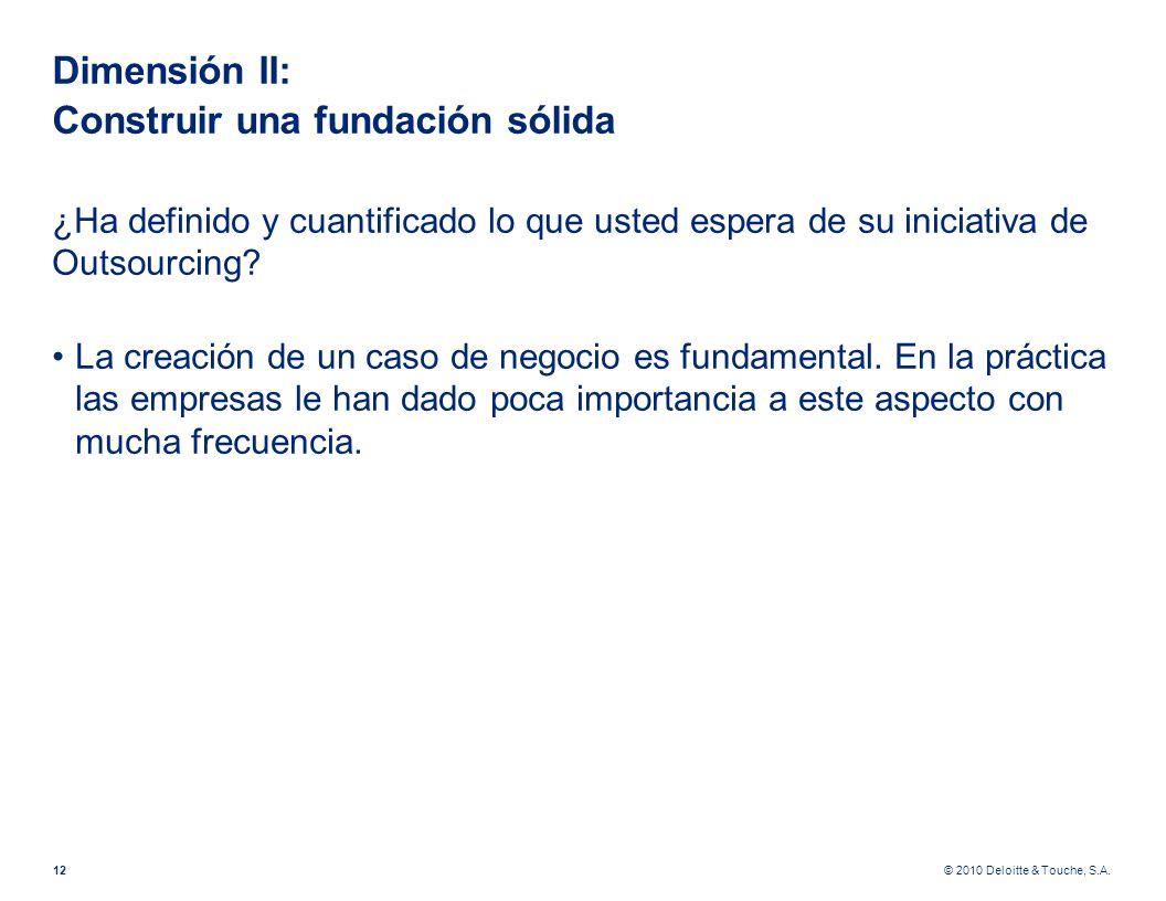 Dimensión II: Construir una fundación sólida
