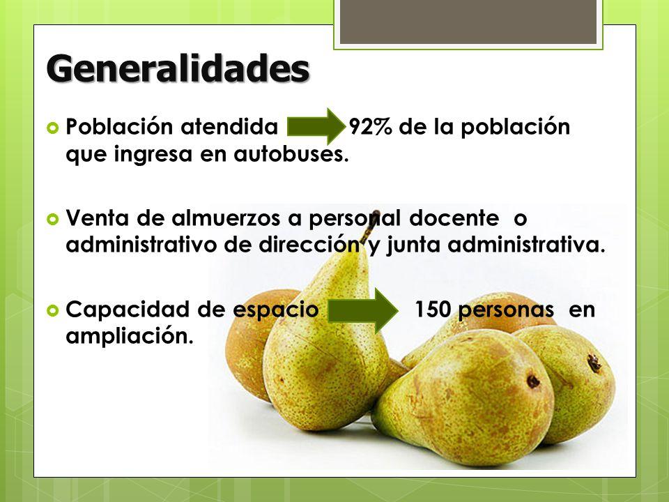 Generalidades Población atendida 92% de la población que ingresa en autobuses.