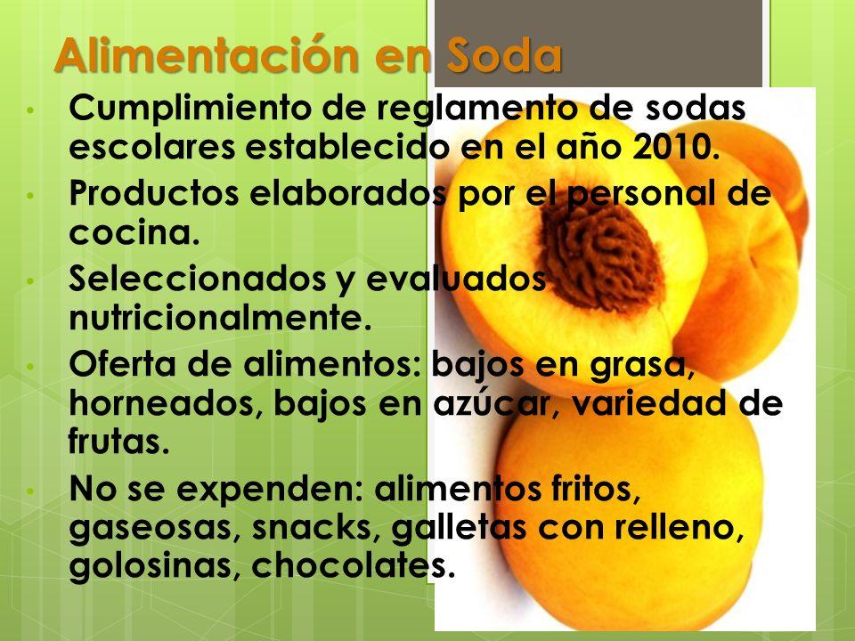 Alimentación en Soda Cumplimiento de reglamento de sodas escolares establecido en el año 2010. Productos elaborados por el personal de cocina.