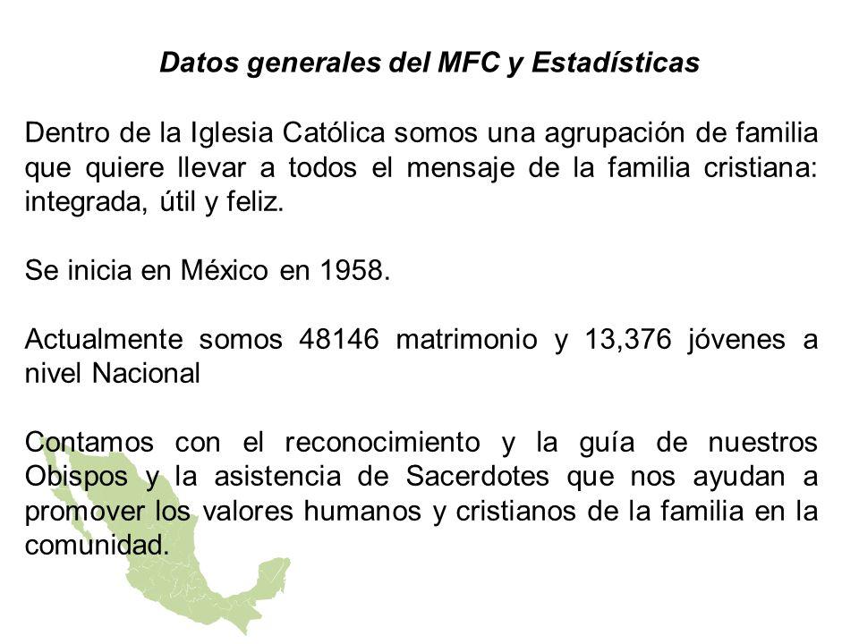 Datos generales del MFC y Estadísticas