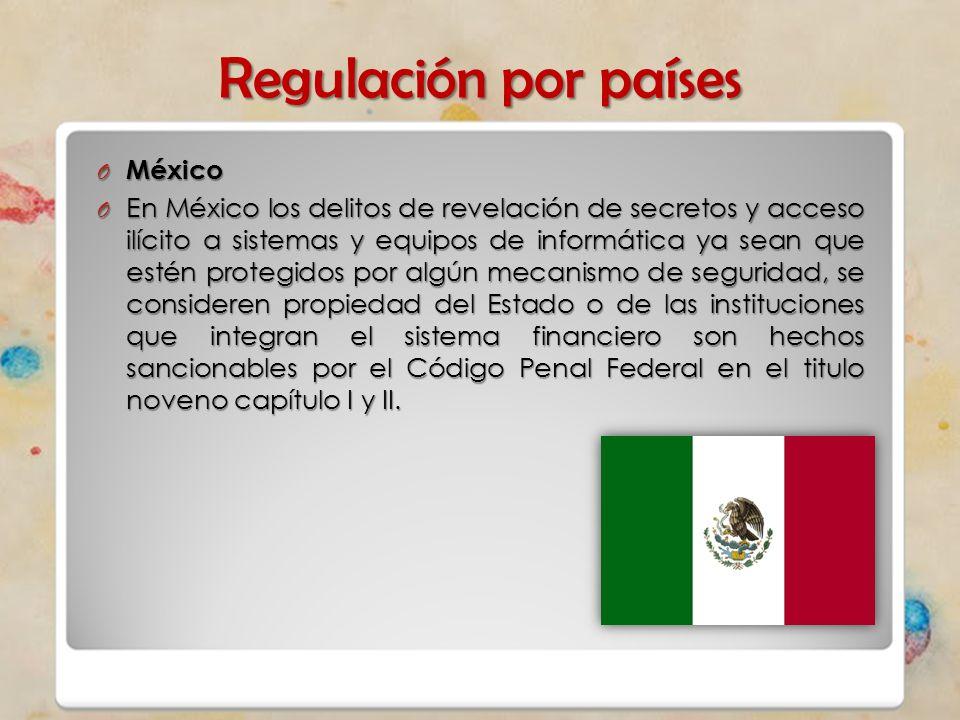 Regulación por países México