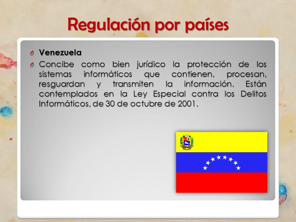Regulación por países Venezuela