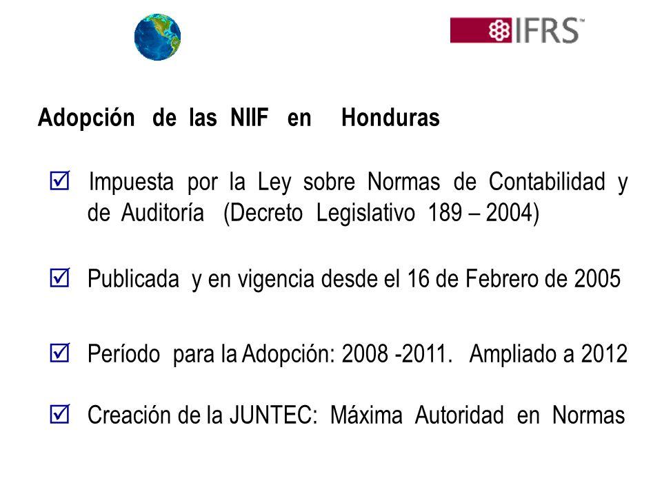 Adopción de las NIIF en Honduras