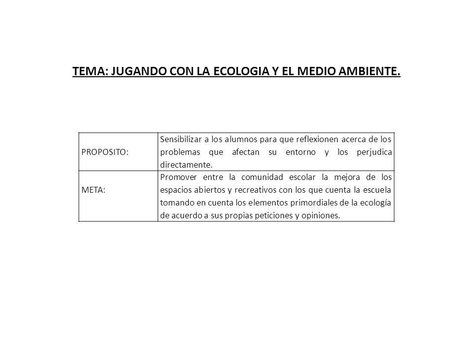 TEMA: JUGANDO CON LA ECOLOGIA Y EL MEDIO AMBIENTE.