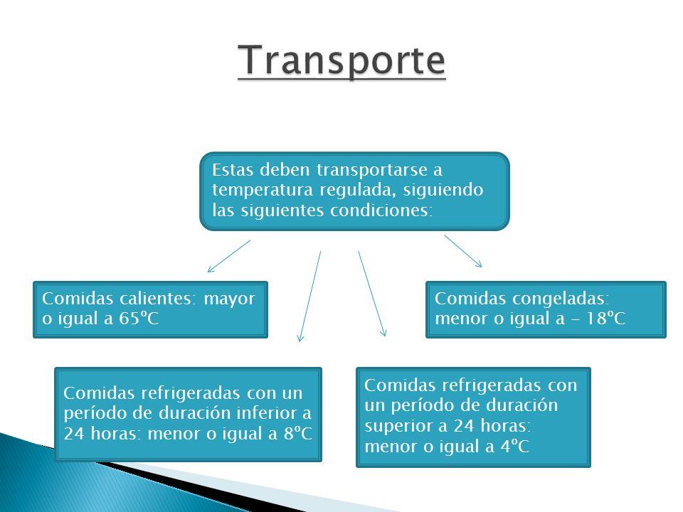 Transporte Estas deben transportarse a temperatura regulada, siguiendo las siguientes condiciones: Comidas calientes: mayor o igual a 65ºC.