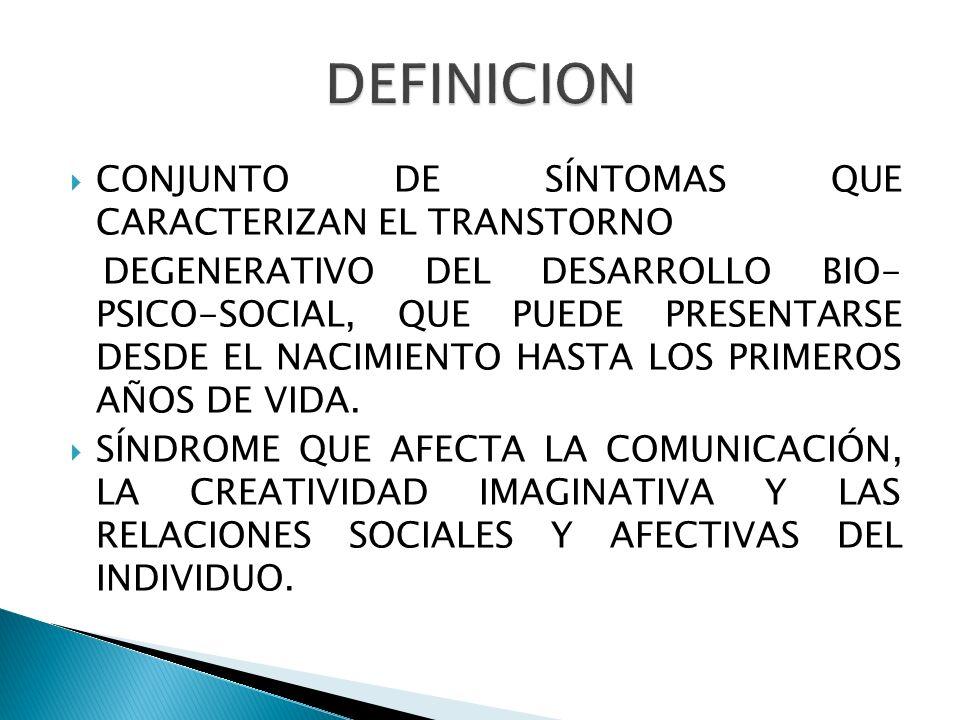 DEFINICION CONJUNTO DE SÍNTOMAS QUE CARACTERIZAN EL TRANSTORNO