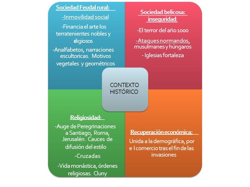 Sociedad Feudal rural: Sociedad belicosa: -Inmovilidad social