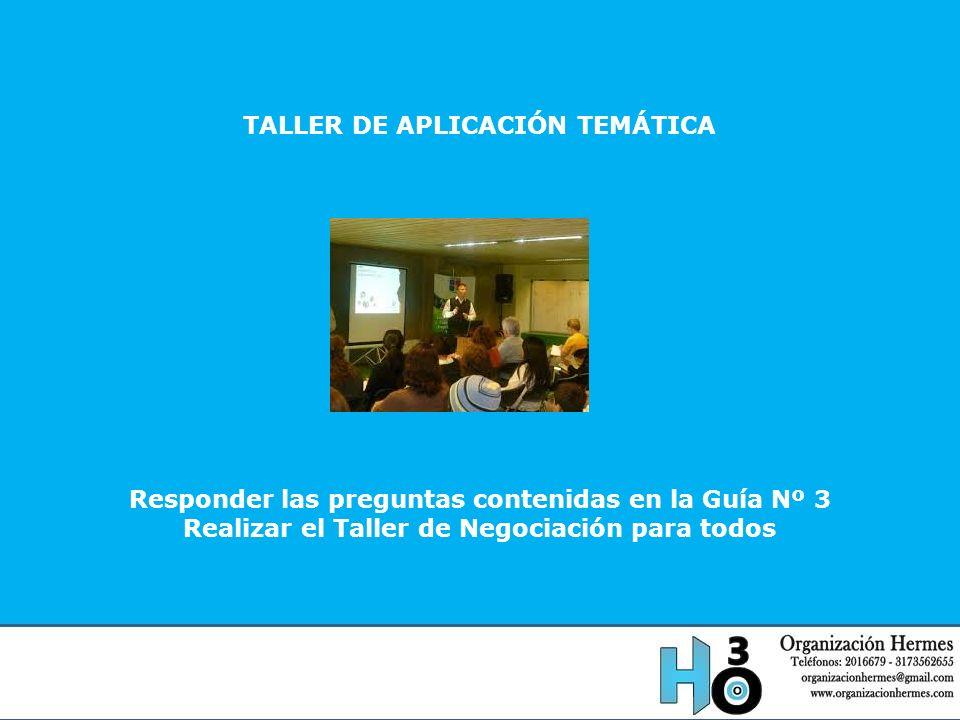 TALLER DE APLICACIÓN TEMÁTICA