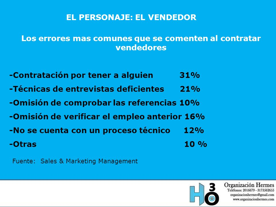 Fuente: Sales & Marketing Management