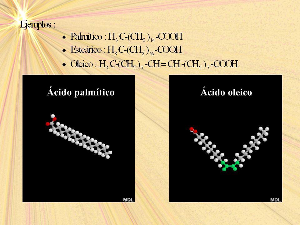Ácido palmítico Ácido oleico