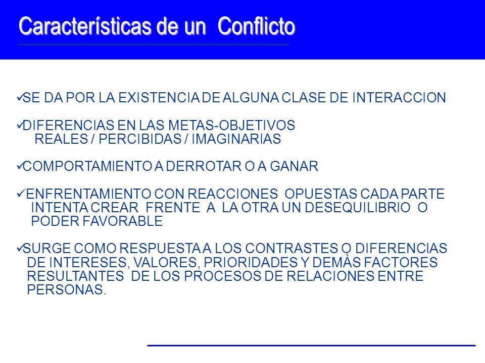 Características de un Conflicto