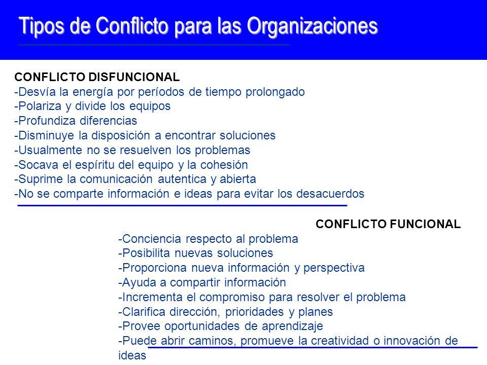 Tipos de Conflicto para las Organizaciones