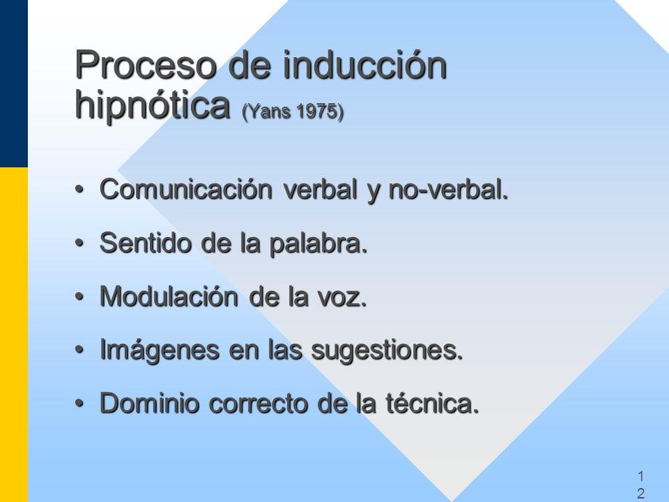 Proceso de inducción hipnótica (Yans 1975)