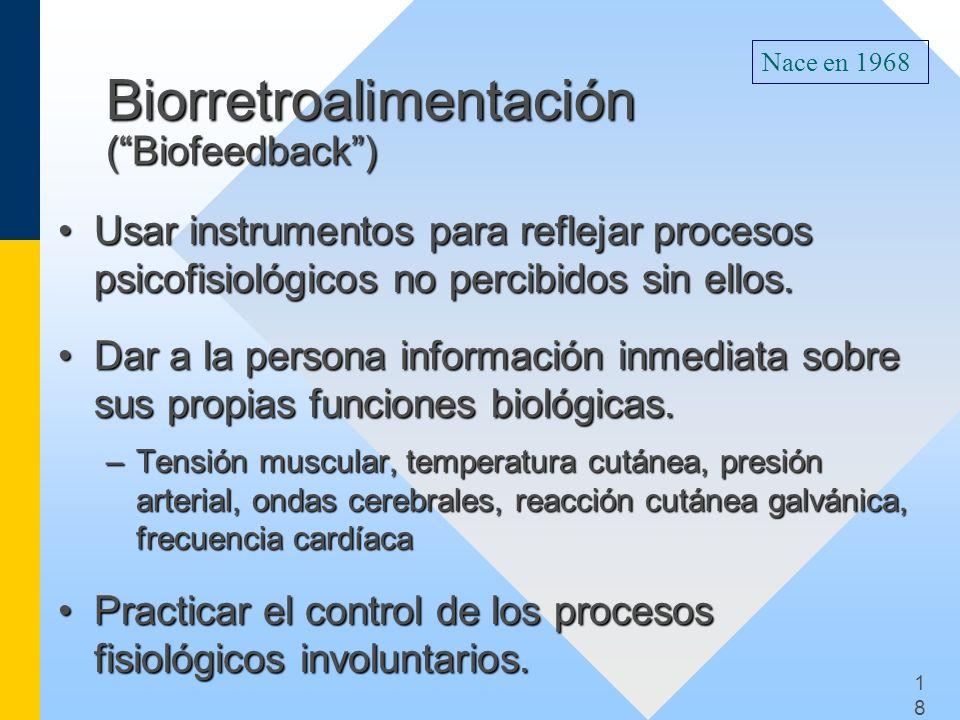 Biorretroalimentación ( Biofeedback )