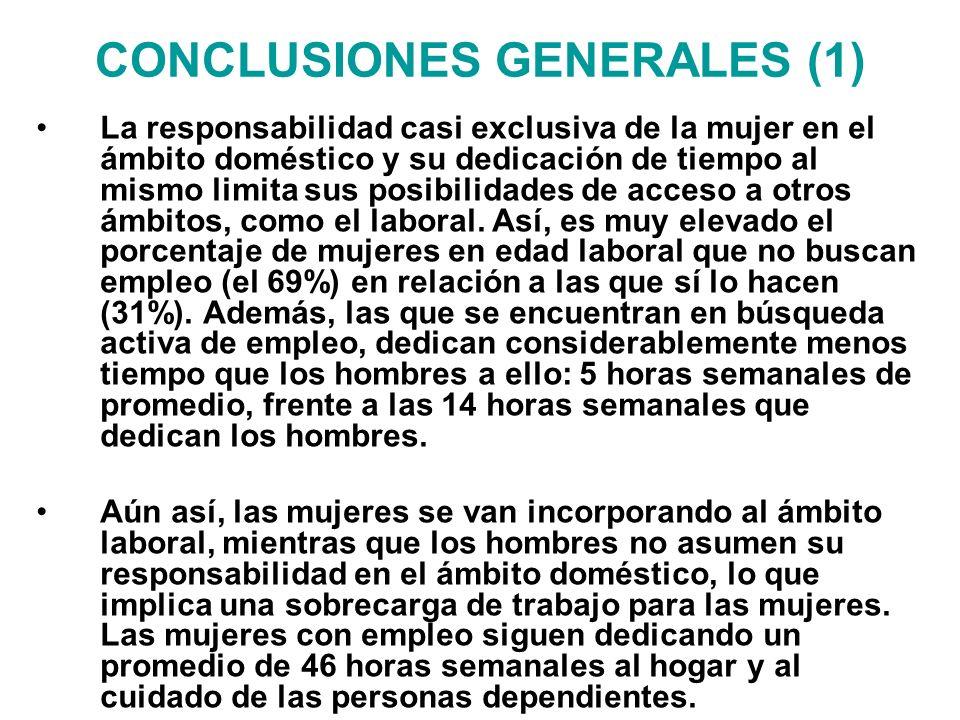 CONCLUSIONES GENERALES (1)