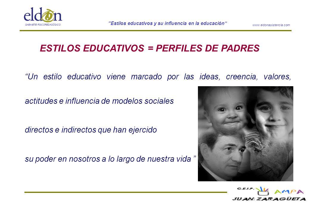 ESTILOS EDUCATIVOS = PERFILES DE PADRES
