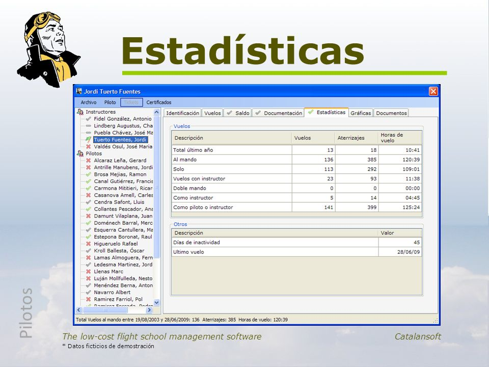 Estadísticas Pilotos. The low-cost flight school management software Catalansoft.