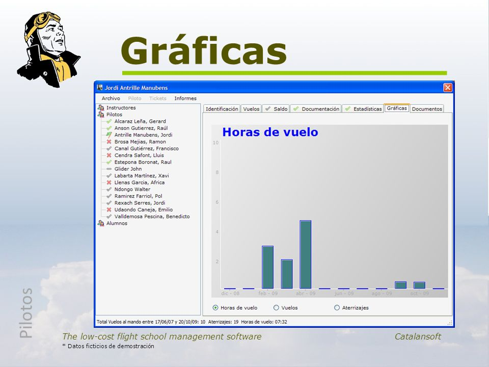 Gráficas Pilotos. The low-cost flight school management software Catalansoft.