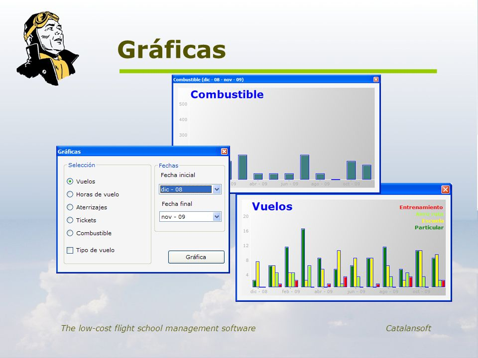Gráficas The low-cost flight school management software Catalansoft