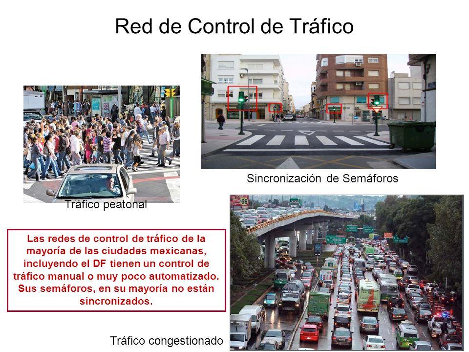 Red de Control de Tráfico