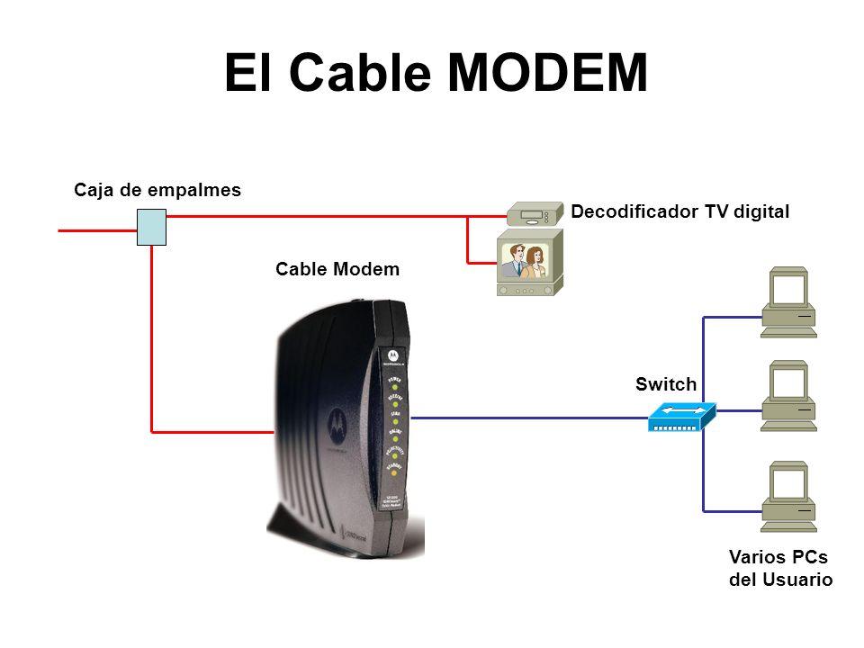 El Cable MODEM Caja de empalmes Decodificador TV digital Cable Modem